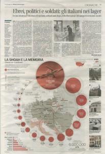 Ebrei, politici e soldati: gli italiani nei lager